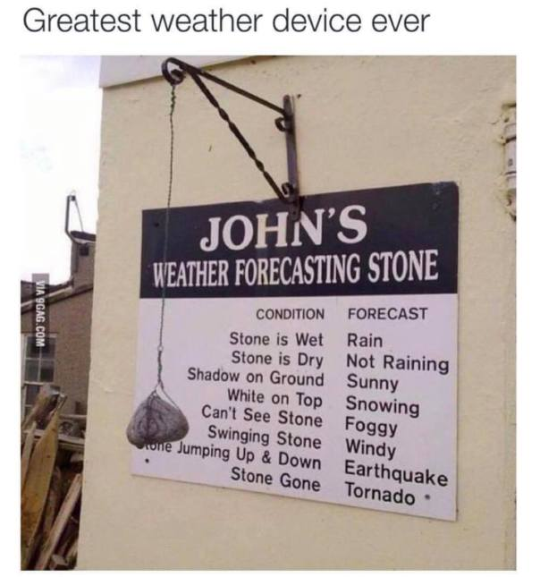 weather-forecasting
